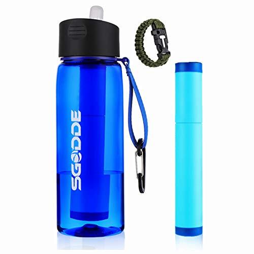 SGODDE Water Filter...
