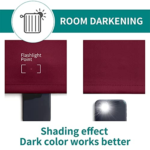 BGment Blackout Curtains for Bedroom - Grommet Thermal Insulated Room Darkening Curtains for Living Room, Set of 2 Panels (38 x 45 Inch, Burgundy)