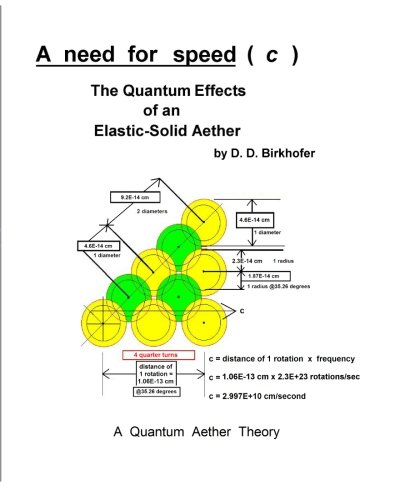 A Need For Speed ( C ): The Quantum Effects Of An Elastic-Solid Aether