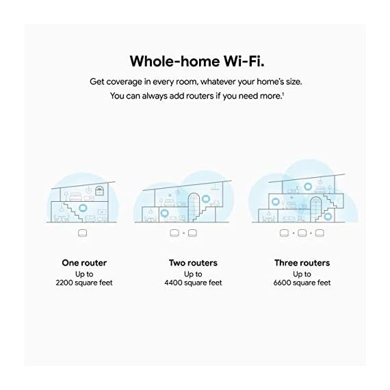 Google Nest Wifi - AC2200 - Mesh WiFi System - Wifi Router - 2200 Sq Ft Coverage- 1 pack 7 This product includes two router units. Nest Wifi is a scalable and flexible Wi-Fi system These Nest Wifi devices work together to blanket your whole home in fast, reliable Wi-Fi and eliminate buffering in every room – with coverage up to 2200 square feet. One Wi-Fi router plugs into your internet provider's modem to create your Wi-Fi network The other extends the wireless network and keeps your connection fast to devices in every room. For more coverage, add Nest Wifi routers or points to your system.