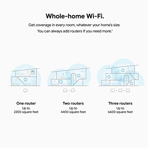 Mesh it up! The Best Mesh Wifi Routers 9