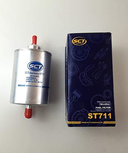 interior//filtro de carbón activado set sak 195 de sct Germany