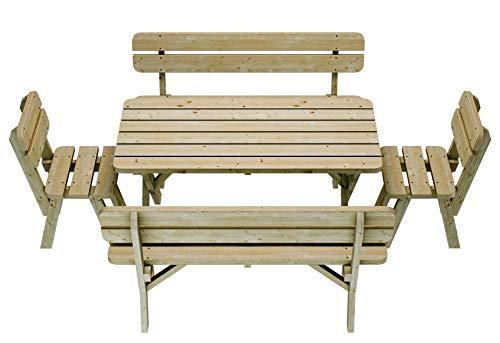 PLATAN ROOM Gartenmöbel aus Kiefernholz 120 cm / 150 cm / 170 cm breit Gartenbank Gartentisch Kiefer Holz massiv Imprägniert (Set 2 (Tisch + 2 Bänke + 2 Stühle), 170 cm) - 5