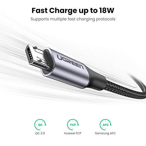 UGREEN Micro USB Kabel 2 Pack USB Micro Ladekabel Schnellladekabel kompatibel mit Galaxy S7 S6 A10 A6 J7, Huawei P Smart, Y6, P10 Lite P40 Lite E, Honor 20 Lite, Xiaomi, PS4 Controller usw. (0.5m)