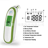 Baby Stirnthermometer Ohrthermometer Thermometer, 3-in-1-Digital-Infrarot-Thermometer, geeignet für Kinder, Erwachsene, mit Sofortablesung, Memory-Funktion, Fieberalarm, ° C & ° F umschaltbar