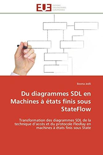Du diagrammes SDL en Machines à états finis sous StateFlow: Transformation des diagrammes SDL de la technique d'accès et du protocole FlexRay en machines à états finis sous State (Omn.Univ.Europ.)