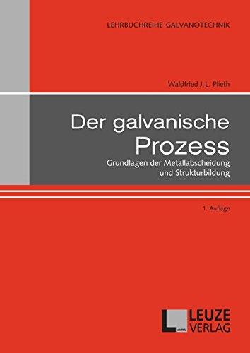 Der galvanische Prozess: Grundlagen der Metallabscheidung und Strukturbildung