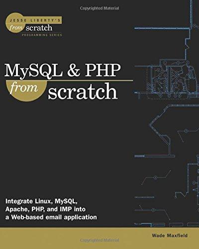 MySQL & PHP From Scratch