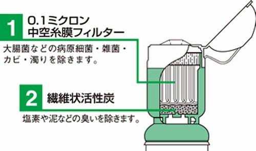 アーバンテックSUPERDELIOS(スーパーデリオス)携帯浄水器