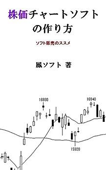 [鳳ソフト]の株価チャートソフトの作り方: ソフト販売のススメ