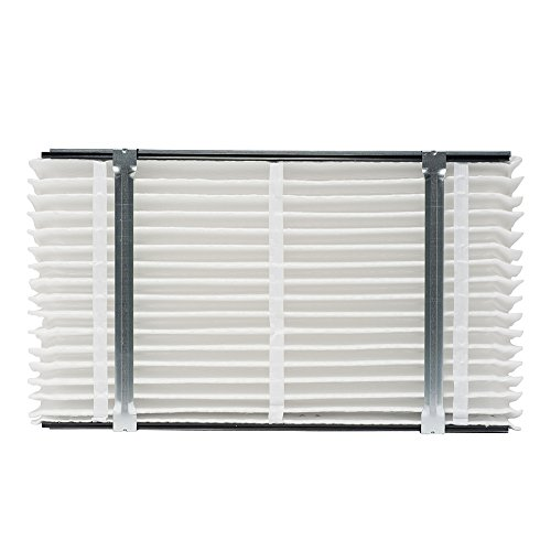 Aprilaire 401 Air Filter Upgrade Kit includes Premium MERV 13 Air Filter