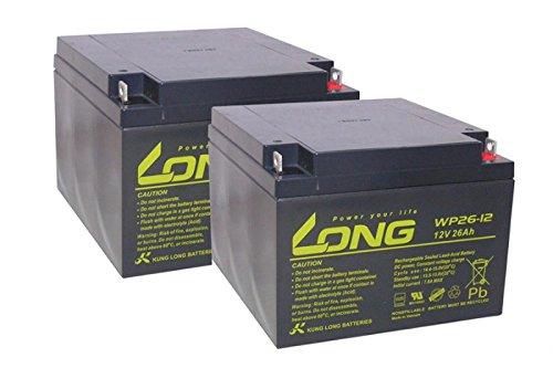Akku Batterie Brandmeldezentrale Brandmeldeanlage BMZ Siemens Sintenso FC2040-AG Blei wie 24Ah kompatibel