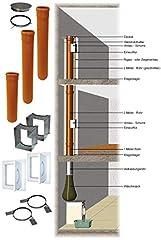 'Tvättbricka Tvätt-avlämning 2 våningar KG-pipa (250mm)
