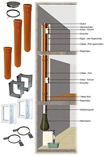 'Wäscheschacht Wäscheabwurf Wäscheabwurfschacht 2 Geschoße KG-Rohr (250mm)