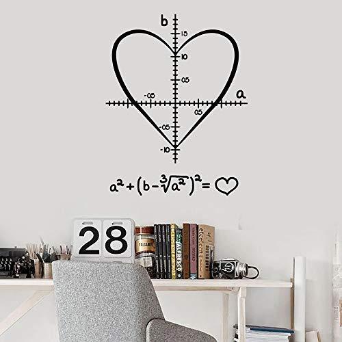HGFDHG Calcomanías de Pared de la Escuela símbolos de matemáticas de Ciencia Clase de Amor Pegatinas de Vinilo para Ventanas murales de Arte Dormitorio de Estudiantes decoración Creativa del hogar