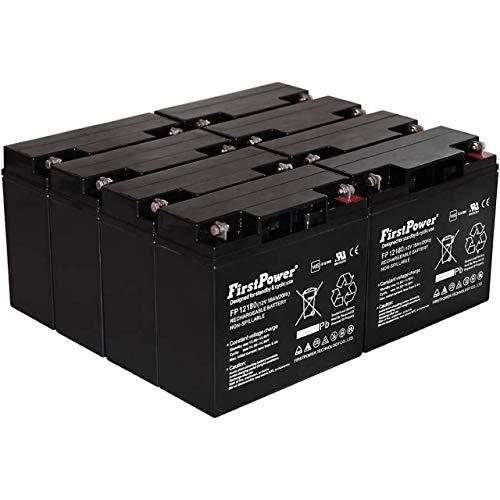 FirstPower Blei-Gel Akku für USV APC Smart-UPS 5000 Rackmount/Tower 12V 18Ah VDs, 12V, Lead-Acid