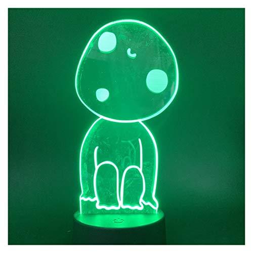 Ysguangs 3D-Illusionslampe Prinzessin Mononoke 3D LED Nachtlicht 7 Farbwechsellampe Kodama Room Decoration Action Figure Spielzeug (Color : White)