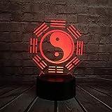 GAOXUE Portable LED Light,3D LED Lampe Style Chinois Bagua Huit Ciagrams Multicolore...