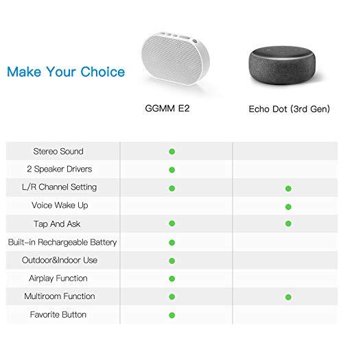GGMM-E2 - Mini Altavoces Portatiles con Alexa