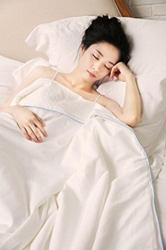 Chinese silk blanket _image4
