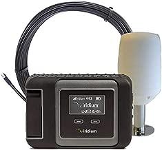 SatPhoneStore Iridium GO! Marine Package with Marine Antenna and Blank Prepaid SIM Card Ready for Easy Online Activation