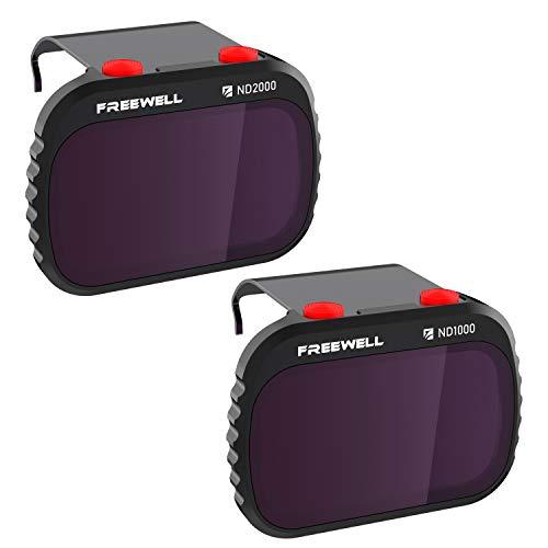 Freewell Fotografía de Larga Exposición ND Filters-2Pack Compatible con Mavic Mini/Mini 2