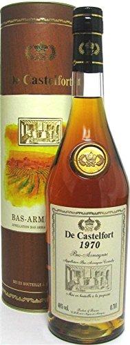 Rarität: Armagnac De Castelfort 0,7l Jahrgang 1970 inklusive Geschenkdose