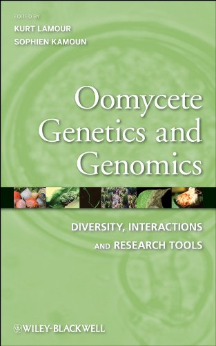 Oomycete Genetics and Genomics: Diversity, Interactions and Research Tools