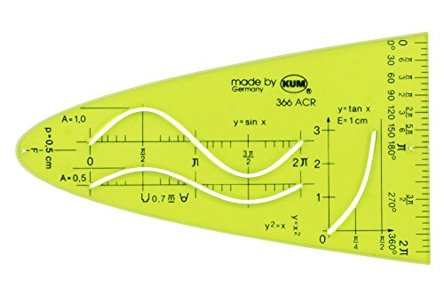 KUM AZ211.01.19-G Schablone y = x² 366 ACR G, doppelte Tuschekante, Tuschenoppen, 1 Stück, grün