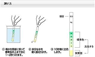 共立理化学研究所 次亜塩素酸試験紙 低濃度 WAP-CLO(D) 50枚