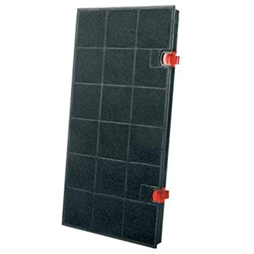 Electrolux 50290644009 Dunstabzugshaubenzubehör Kohlefilter Elica 150 mit Time Strip Filterwechselanzeige
