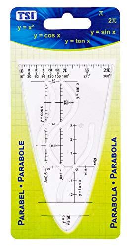 TSI 46120 Parabel glasklar