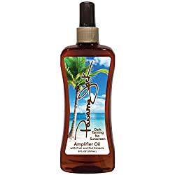 Best Tanning Accelerator, Best Tanning Accelerator Lotion & Enhancer Reviews, How To Detox, How To Detox