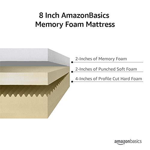 AmazonBasics 8-Inch Memory Foam Mattress - Soft Plush Feel, Twin
