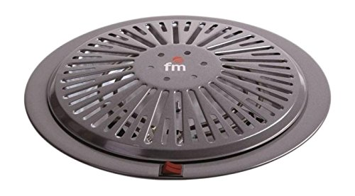 Fm Calefacción - Brasero FM 400-900W. B-900