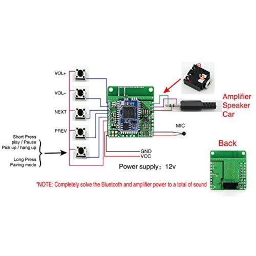 NNGUBIU CSRA64215 APTXLL R/écepteur Bluetooth Bord Auto Audio Musique sans Perte HiFi Bluetooth 4.2 Wie im Bild Gezeigt 12V
