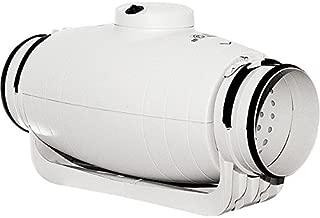 De rueda & Palau 5211360400 TD-350-125 Silent Radial semi - tubefan - klimapartner Soler
