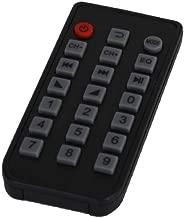 Replacement Part - Remote Control (for Pyle Models: PDA6BU, PDA7BU, PDA65BU, PDA8BUWM, PPRE70BT, PFA600BU, PTA44BT, PTA66BT)