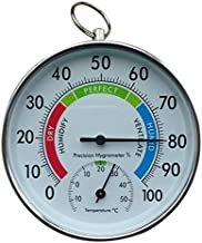 CUHAWUDBA Indicador Analógico de Temperatura Y Humedad Interior Higrómetro Termómetro Para Exteriores L15