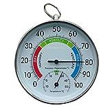 Innen Auen Thermometer Bewertung und Vergleich