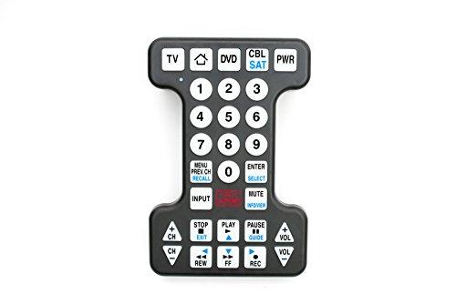 Hy-Tek BW0561 Remote Control