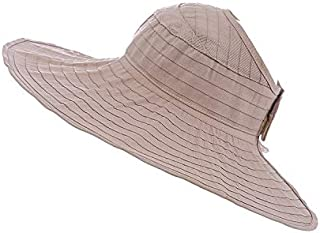 iFOMO Parent-Child Family Adjustable Sun hat, Beach hat, Casual Riding Hat