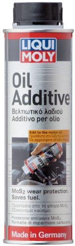 Liqui Moly 2591 Additivo per Olio