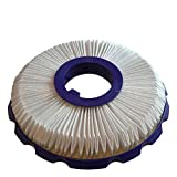 Think Crucial Replacement for Dyson DC50 HEPA Style Post-Motor Vacuum Filter, Compatible With Part # 965080-01