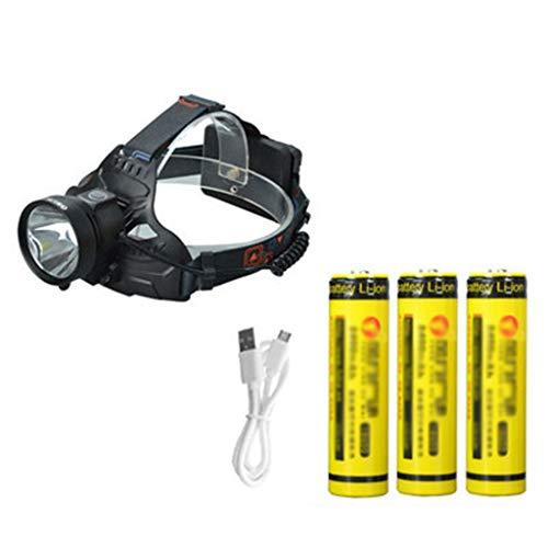 Koplamp, schittering, P50, lampkralen, LED, tegen betaalbare zoom, buitenverlichting, bediening, rijden, hengellamp B