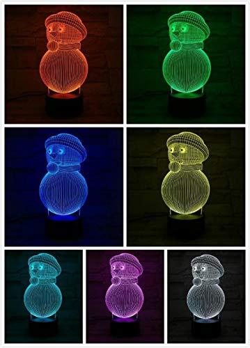 MRQXDP Sneeuwpop met ronde kop in hoed, nachtlampje, led acrylplaat, illusieruimte, decoratieve lamp voor kinderen, baby's, Kerstmis, tafellamp, slaapkamer