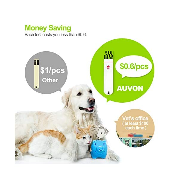 buy  AUVON Blood Glucose Test Strips for Dogs and Cats ... Blood Glucose Monitors