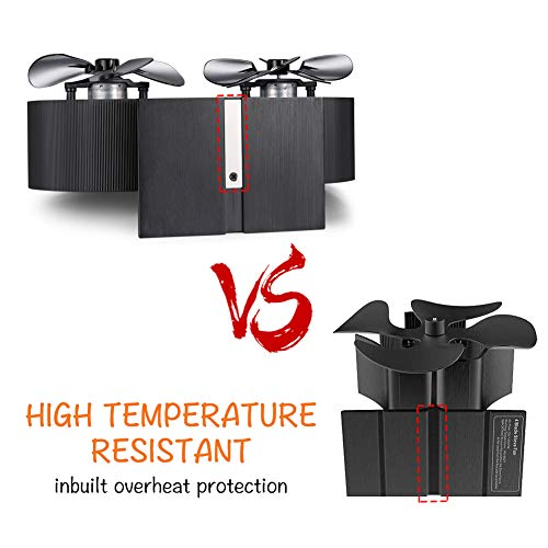 Fyore 8 Blade Stove Fan Heat Powered Stove Fan for Wood/Log Burner/Fireplace Circulates Warm,Environment Friendly,Black