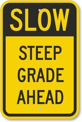 Iliogine Aluminum Sign Slow Steep Grade Ahead Plaque for Yard Garage Driveway House Fence 18 x 12
