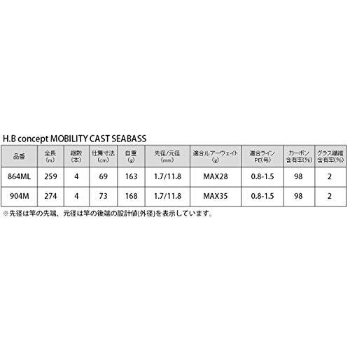 タカミヤ(TAKAMIYA)H.BconceptMOBILITYCASTSEABASS904M